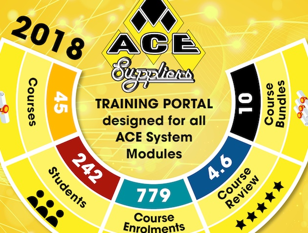 Record year for ACES Training Portal