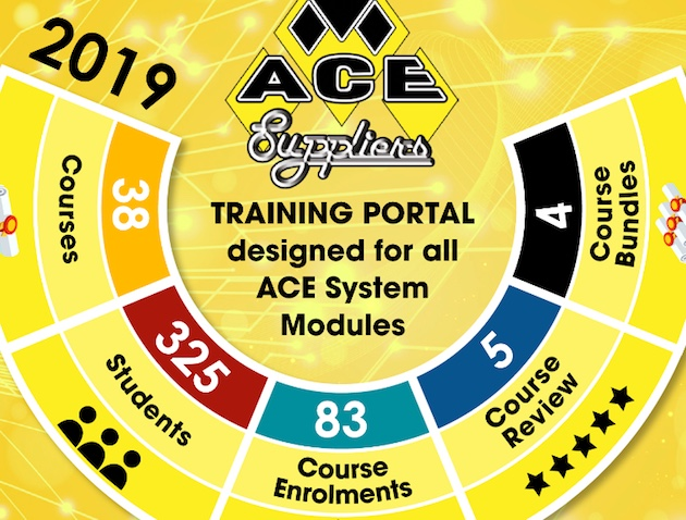 ACES Training Portal Summary for 2019